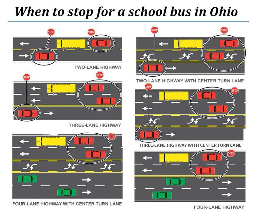 When to Stop for Bus in Ohio